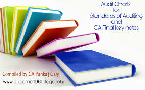 Pankaj Garg Audit Charts Nov 2018 Audit Charts And Key Notes Ca Pankaj Garg Tax Corner