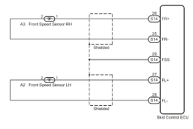 p0abf speed sensor lh wiring diagram inspection procedure