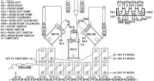 cce hydraulics wiring diagram cce image wiring diagram lowrider hydraulics setup th wiring diagrams excavator on cce hydraulics wiring diagram