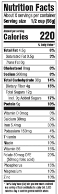 Nuts Nutrition Chart Post Grape Nuts Post Consumer Brands