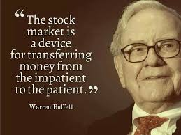 Stock Market Quotes Today