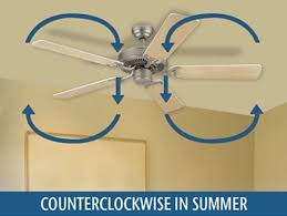 ceiling fan not cooling it might be