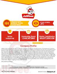 Jollibee Foods Corporation Jfc Stock Symbols Jollibee
