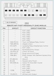 ford taurus radio wiring diagram panoramabypatysesma com lovely 2001 ford taurus radio wiring diagram inspiration of 2000 stereo all