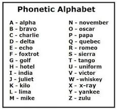 For m and n, we have mike and november. Phonetic Alphabet