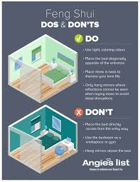 infographic feng shui. Decorating Your Bedroom With Feng Shui Infographic N