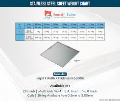 Stainless Steel Sheet Finishes Chart Stainless Steel Sheet Nirvana Metals