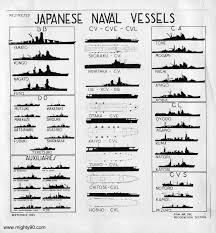 Helicopter Recognition Chart Silhouette Recognition Chart Of Japanese Surface Vessels