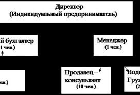 Отчет по практике Страница Отчеты по практике на заказ Отчет по Практике Экономика Предприятия