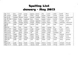 Spelling List/Homework - Mrs.Meltons 1st Grade