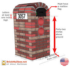 mailbox flag dimensions. Best Mailbox Flag Dimensions Apartment Modern For Regulations Usa.png Ideas E