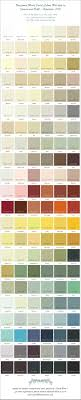 Benjamin Moore Paint Colors Matched To Farrow \u0026 Ball 2015