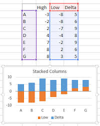 Floating Column Chart Floating Bars In Excel Charts Peltier Tech Blog