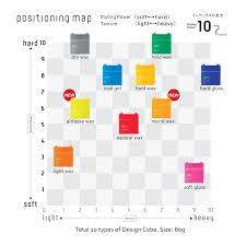 Uevo Design Cube Demi Uevo Design Cube Airloose Wax 80g