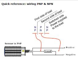 3 wire proximity switch diagram industrial sensing fundamentals back to the basics npn vs pnp the inductive sensor wiring tutorial