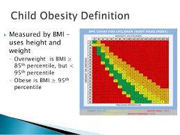 Parenting Styles And Childhood Obesity Ppt