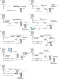 wiring diagram plc omron szliachta org omron cp1e manual wiring diagram plc omron