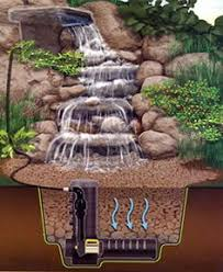 Small Picture How to Build a Backyard Pond Waterfall Garden waterfall Pond
