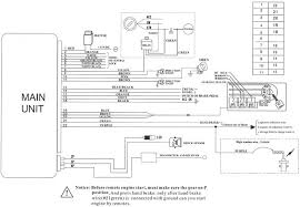 2005 chrysler town and country fuse box diagram 2000 wiring for 2011 full size of 2013 chrysler town and country fuse box diagram 2001 2014 ignition wiring circuit