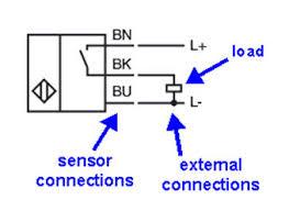 npn sensor wiring car wiring diagram download moodswings co Photoelectric Sensor Wiring Diagram how to read a sensor connection diagram npn sensor wiring power supply connection photoelectric sensor wiring diagram load