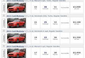 2015 Mustang Forum News Blog S550 Gt Gt350 Gt500 I4 V6