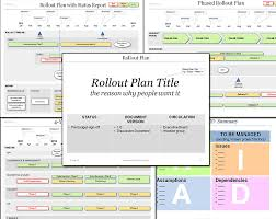 format of presentation of project powerpoint rollout plan template for your project roll out