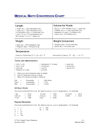 Medical Math Conversion Chart Nursing Math Nursing School