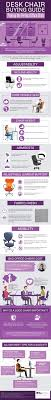 office chair buying guide. Infographic [Desk Chair Buying Guide \u2013 Picking The Perfect Office Chair]