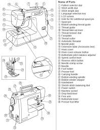 Janome Sewing Machine Replacement Parts