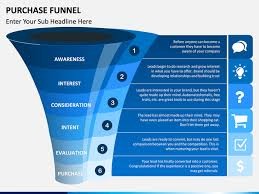 Funnel Powerpoint Template Free Purchase Funnel
