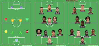 Soccer Lineups Create Your Own Football Formation With Player Photos