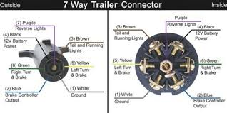 wiring diagram for a 7 pin trailer plug