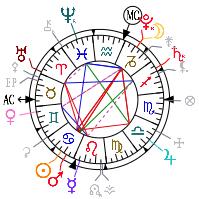 Elizabeth Warren Natal Chart Horoscope Of Elizabeth Warren Born On 1949 06 22 Birth
