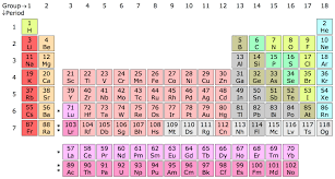 File:18 column periodic table, with Lu and Lr in group 3.png ...