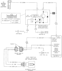 jeep wrangler fuel pump wiring diagram jeep image 1991 jeep prob power to fuel pump to eliminate electrical and focus on jeep wrangler fuel