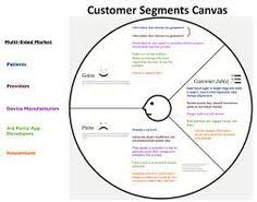 customer orientation examples 65 best customer orientation images customer experience customer