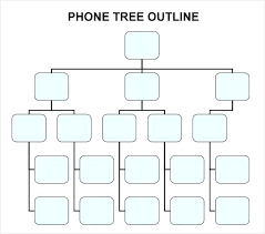 Phone Tree Template Extraordinary Telephone Tree Template