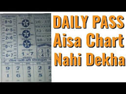Videos Matching Kalyan Weekly Chart 25 06 19 Revolvy