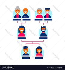 Family Tree Tree Template Family Tree Template For Genealogy Line Isolated
