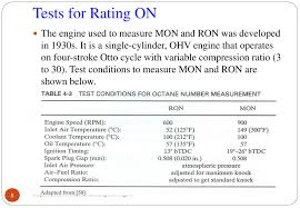Rating Of Si Engine Fuel Powerpoint Slides