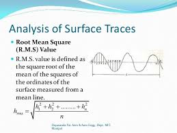 Rms Surface Roughness Chart Chapter 7 Measurement Of Surface Finish