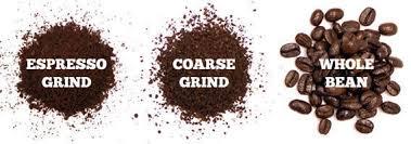 Starbucks Coffee Grind Chart Coffee Grind Types Explained Zavida Com
