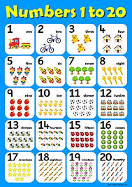 Childrens Dvd Chart Numbers 1 To 20 Childrens Wall Chart Educational Learning To Count Numeracy Childs Poster Art Print Wallchart