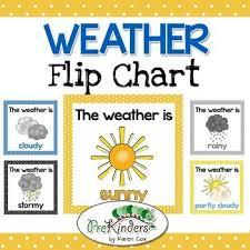 How To Create A Flip Chart Weather Flip Chart Teaching Weather Weather Kindergarten