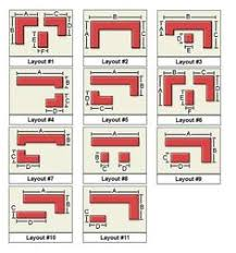 Small Picture Popular Kitchen Layouts and How to Use Them Kitchens House and