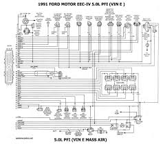 2005 f250 fuse box diagram on 2005 images free download wiring 1991 Ford F150 Fuse Box Diagram 2005 f250 fuse box diagram 18 2006 ford f250 fuse box diagram 03 f250 fuse box diagram 1991 ford f150 fuse panel diagram