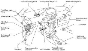 toyota electrical wiring diagram toyota image toyota yaris 2012 electrical wiring diagram toyota auto wiring on toyota electrical wiring diagram
