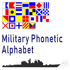 The nato phonetic alphabet is a spelling alphabet, a set of words used instead of letters in oral communication (i.e. Military Phonetic Alphabet Signal Flags