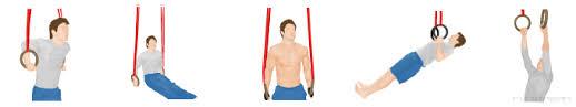 ring exercises ringexercises