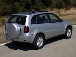 Toyota RAV4 (XA20) Mk2 review, problems, specs